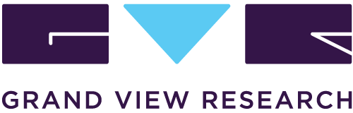 Grand View Research Inc