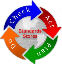 Standards-Stores.com: The Global Leader to help you achieve and maintain Management System certification.